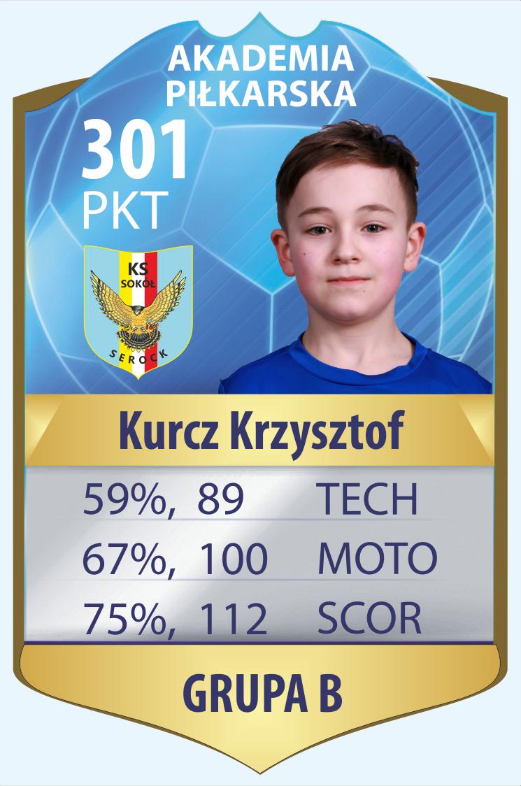 Kurcz Krzysztof-B.png