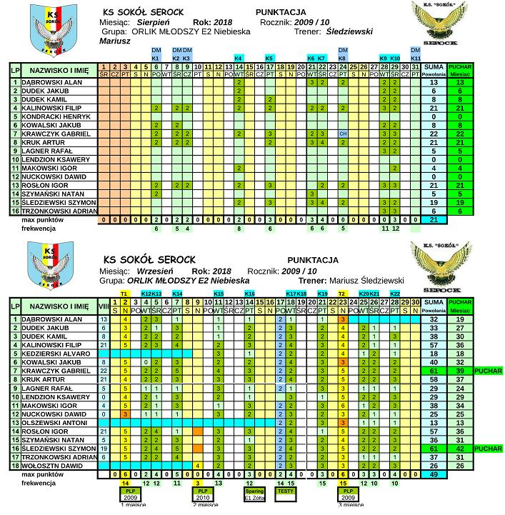 Puchar miesiaca sierpień, wrzesień 2018.png